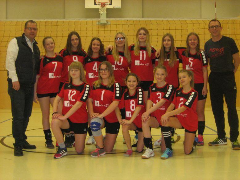 U13 - Gelungener Start in die Meisterschaftsrunde!